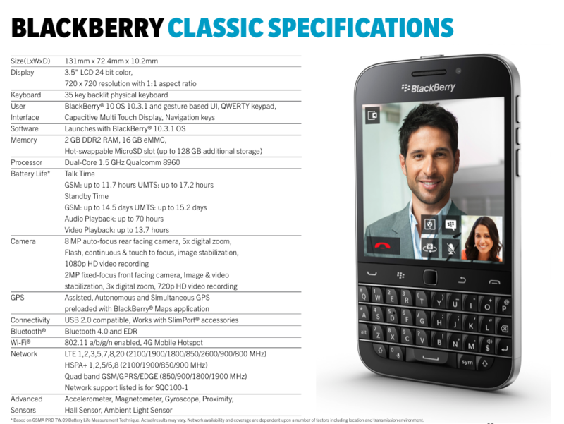 12 Forever Classic Features: BlackBerry Classic Quick Review (Write-Up) « KPODSM